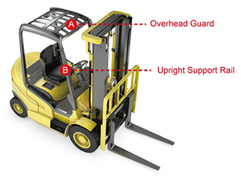 10.4-inch Android Vehicle Mounted Computer FM10A Forklift Mount Position